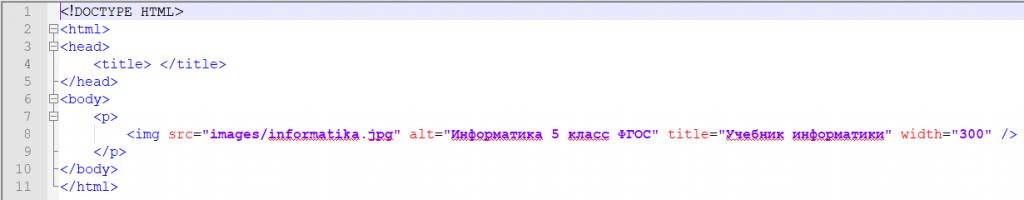 вставка изображения html